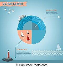 mer, objets, ensemble