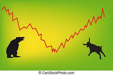 mercado, acción