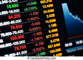 mercado de valores, en la exhibición