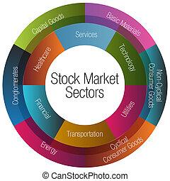 mercado, gráfico, sectores, acción