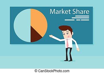 mercado parte