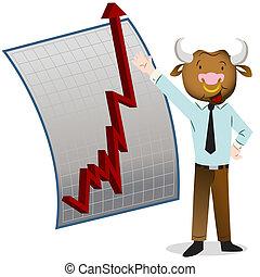 mercado, toro