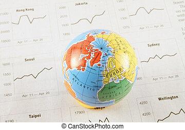 mercados globais
