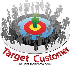 mercadotecnia, a, mejor, cliente, mercado objetivo