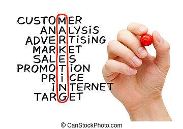 mercadotecnia, crucigrama, concepto
