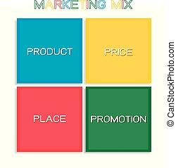 mercadotecnia, gráfico, estrategia, mezcla, 4ps, modelo, o