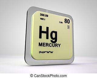 Mercurio 3d elemento mercurio 3d diseo render imgenes mercurio hg qumico elemento tabla peridica 3d urtaz Gallery