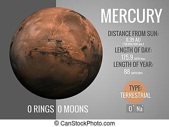 mercurio, -, infographic, presentes, uno, de, sistema solar, planeta, mirada, y, facts., esto, imagen, elementos, amueblado, por, nasa.