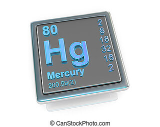 Mercury. Chemical element. 3d