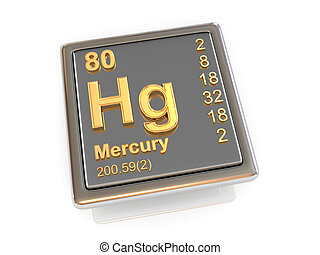 Mercury. Chemical element.