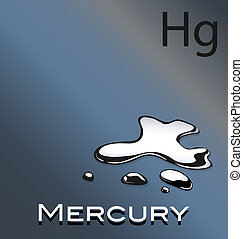Mercury - A vector illustration of mercury with chemical...