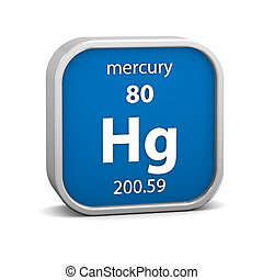 Mercury material sign - Mercury material on the periodic...