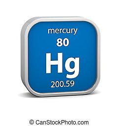 Mercury material sign - Mercury material on the periodic...