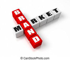 merk, markt
