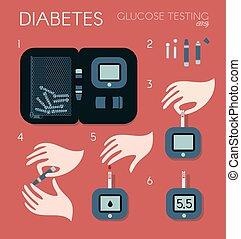 mesurer, finger., diabetes., ensemble, illustration, séquence, vecteur, niveau, analyse, sucre, contenu, équipement, infographic, conception, sanguine, humain, blood., étapes, élément, glucose