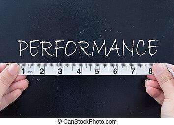 mesurer, performance