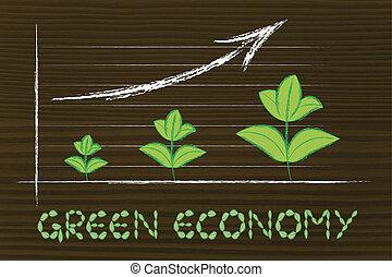 Metáfora, gráfico, hojas, economía, crecimiento, verde,... foto de ...
