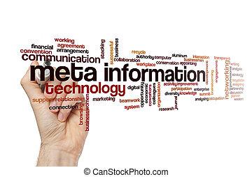 Meta information word cloud concept