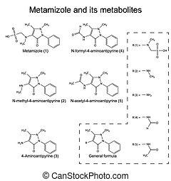 metabolites, su, metamizole