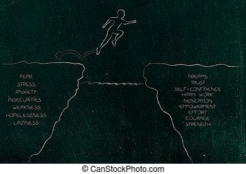 metafora, sopra, negativo, sentimenti, persona, poing, esso, fine, jumpying, cominciando, positività, scogliera