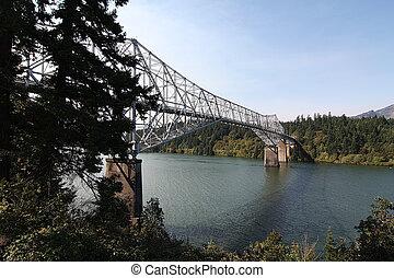 Metal bridge ( Bridge of the gods) over the Columbia River Gorge