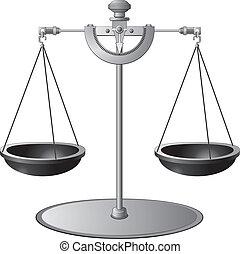 metal, escala del balance