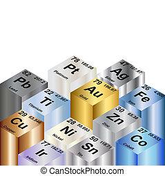 Metallic Elements Background