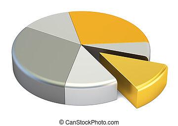 Metallic Pie Chart, 3D rendering