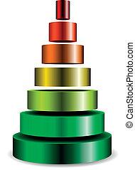 metallisk, cylinder, pyramide