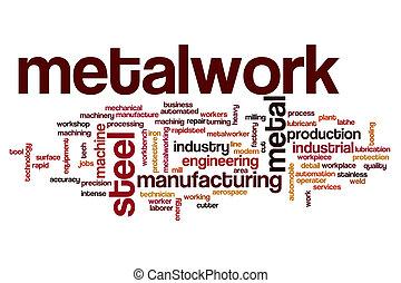 Metalwork word cloud
