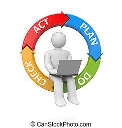 metapher, arbeit, laptop., person, plan, akt, kontrollieren