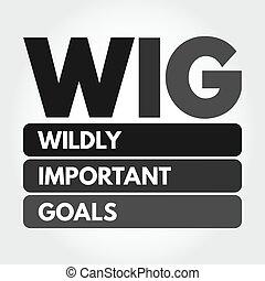 metas, siglas, peluca, -, importante, desenfrenadamente