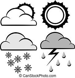 meteorologia, ikony