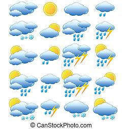 meteorologia, set.