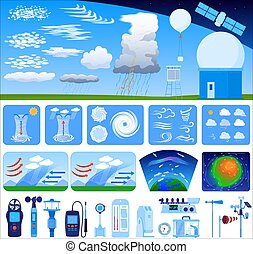Meteorology vector illustration set. Cartoon flat meteorological news collection with instruments for synoptic meteorologist forecast, nature weather scheme of cloud types and atmosphere precipitation
