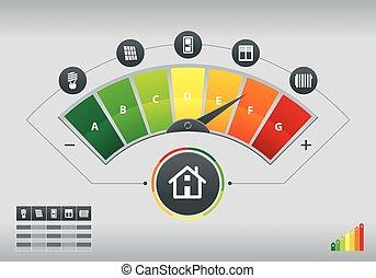 meter, doelmatigheid, energie