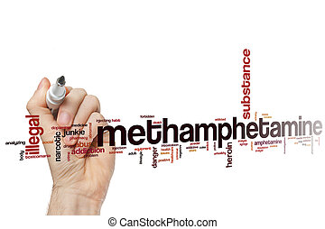 Methamphetamine word cloud