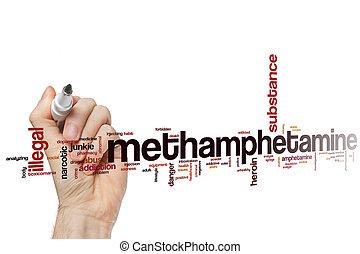 Methamphetamine word cloud