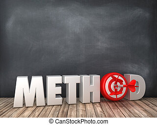 METHOD 3D Word with Target on Chalkboard Background