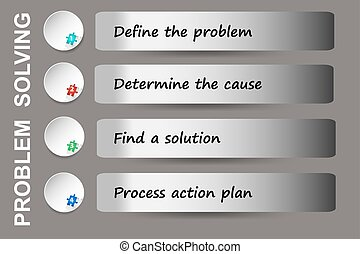 Method of problem solving vector