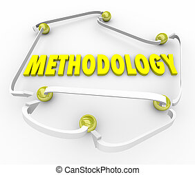 Methodology Process Procedure Steps Instructions Organized...