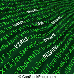 Methods of cyber attack in code including virus, worm,...