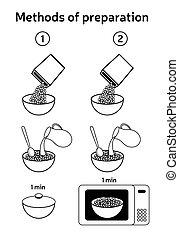 Methods of preparing oatmeal, Muesli, corn flakes, breakfast...