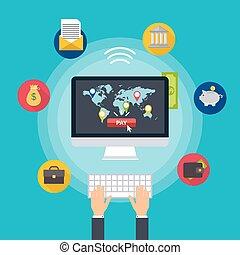 methods., plano, alambre, transfer., banca, fondos, internet...