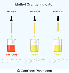 Methyl Orange colors in aqueous media with different pH, 2d...