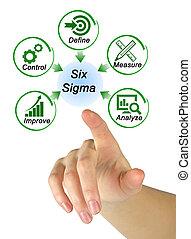metodologia, sześć, sigma