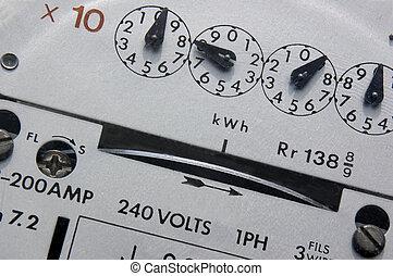 metr elektryczności