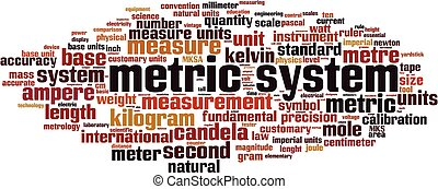 Metric system word cloud concept. Collage made of words ...