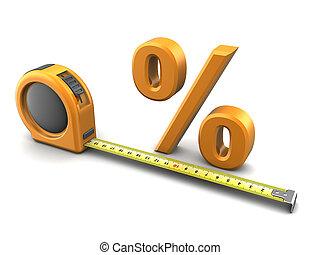 metrics, procent