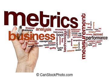 Metrics word cloud concept